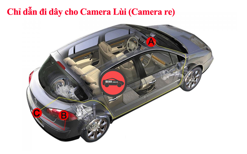 So do chi dan lap camera